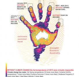 The impacts of man-made climate change were felt in Australia during its hottest year on record in 2013.