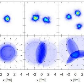 The upper panel of this image represents initial hot spots created by collisions of one, two, and three-particle ions with heavy nuclei. The lower panel shows the geometrical patterns of particle flow that would be expected if the small-particle collisions are creating tiny hot spots of quark-gluon plasma.