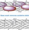 This is a graphic showing what happens when the base is applied to graphene oxide.