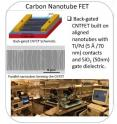 This image shows nanotubes used in synthetic synapse and apparatus used to create them.