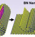 Splitting of a boron nitride nanotube to form a boron nitride nanoribbon shows atoms of boron in blue, nitrogen in yellow and potassium in pink. Pressure from potassium intercalation unzips the BNNT and forms layers of BNNRs.