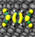 This is a TCNQ molecule on the graphene mesh which in turn has been grown on a ruthenium crystal.