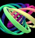 Visualization of the structure of the created quantum knot. Each colorful band represents a set of nearby directions of the quantum field that is knotted. Note that each band is twisted and linked with the others once. Untying the knot requires the bands to separate, which is not possible without breaking them.