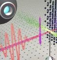 A short laser pulse travels through a diamond (black spheres) and excites electrons inside it. The strength of the excitation is measured using an attosecond ultraviolet pulse (violet).